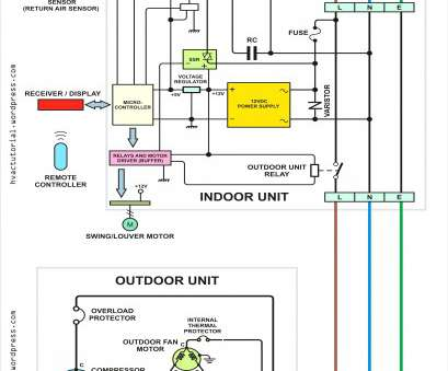 rj45 wiring diagram for telephone House Telephone Wiring Diagram Best Wiring Diagram Phone Line Rj45 Wiring Diagram Australian Telephone Wiring Diagram Rj45 Wiring Diagram, Telephone Best House Telephone Wiring Diagram Best Wiring Diagram Phone Line Rj45 Wiring Diagram Australian Telephone Wiring Diagram Pictures
