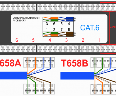 rj45 wiring diagram for telephone rj45 wiring diagram cat5e wall jack within, 3 facybulka me rh facybulka me, 5 Wiring Diagram Phone Jack Wiring Diagram Rj45 Wiring Diagram, Telephone Simple Rj45 Wiring Diagram Cat5E Wall Jack Within, 3 Facybulka Me Rh Facybulka Me, 5 Wiring Diagram Phone Jack Wiring Diagram Pictures
