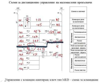 room electrical wiring diagram medium voltage circuit breaker secondary diagrams youtube rh youtube, Substation Components Diagram Residential Electrical Wiring Room Electrical Wiring Diagram Most Medium Voltage Circuit Breaker Secondary Diagrams Youtube Rh Youtube, Substation Components Diagram Residential Electrical Wiring Solutions