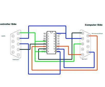 rs422 to rj45 wiring diagram dorable rs, wiring diagram component best images, wiring rh oursweetbakeshop info RS-422 Rs422 To Rj45 Wiring Diagram Creative Dorable Rs, Wiring Diagram Component Best Images, Wiring Rh Oursweetbakeshop Info RS-422 Photos