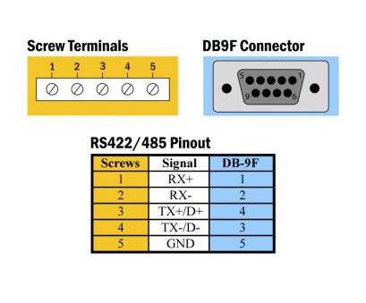 rs422 to rj45 wiring diagram TB34 to, Pinout Diagram Rs422 To Rj45 Wiring Diagram Creative TB34 To, Pinout Diagram Solutions