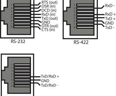 Rs485 Rj45 Wiring Diagram Perfect Rj45 Wiring Diagram Schematic Within, Kiosystems.Me Galleries