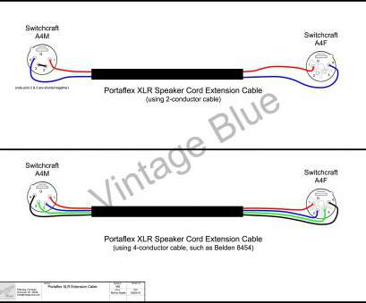 rs485 to rj45 wiring diagram m12 ethernet wiring diagram best, 3 to 5, data of, rh wikiduh, RS485 Connector Wiring Diagram Common Network Cable RJ45 Wiring-Diagram Rs485 To Rj45 Wiring Diagram Fantastic M12 Ethernet Wiring Diagram Best, 3 To 5, Data Of, Rh Wikiduh, RS485 Connector Wiring Diagram Common Network Cable RJ45 Wiring-Diagram Pictures