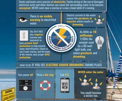 running electrical wire to dock ESFI Boat, Marina Electrical Safety: Electric Shock Drowning Running Electrical Wire To Dock New ESFI Boat, Marina Electrical Safety: Electric Shock Drowning Collections