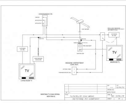 rv cable and satellite wiring diagram Here is a picture of, wiring, TV, satellite,, cable in a Montana Rv Cable, Satellite Wiring Diagram Practical Here Is A Picture Of, Wiring, TV, Satellite,, Cable In A Montana Pictures