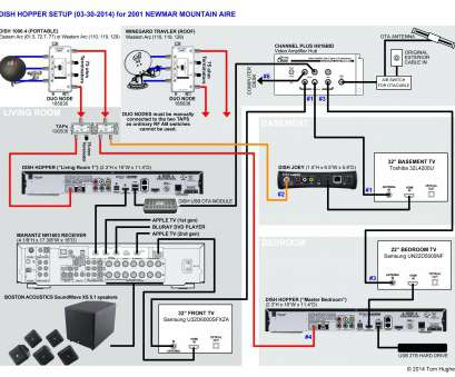 rv cable and satellite wiring diagram ... Rv Cable, Satellite Wiring Diagram Best Of Rv Satellite Wiring Diagram Unique Cable Tv Wiring Rv Cable, Satellite Wiring Diagram Perfect ... Rv Cable, Satellite Wiring Diagram Best Of Rv Satellite Wiring Diagram Unique Cable Tv Wiring Photos