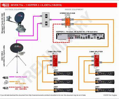 rv cable satellite wiring diagram reference rv