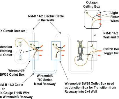 rv electrical outlet wiring Beautiful Volt Plug Wiring Diagram Pictures Inspiration 50, Rv Amazing Twist Images Electrical Circuit For Rv Electrical Outlet Wiring Top Beautiful Volt Plug Wiring Diagram Pictures Inspiration 50, Rv Amazing Twist Images Electrical Circuit For Galleries