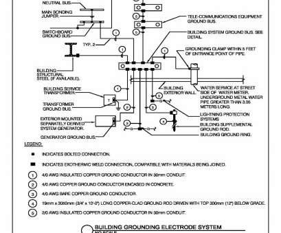 rv electrical outlet wiring ... Electrical Outlet Wiring Diagram, Nih Standard, Details Rv Electrical Outlet Wiring Professional ... Electrical Outlet Wiring Diagram, Nih Standard, Details Pictures