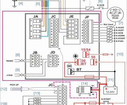 rv electrical wiring diagram Rv Converter Wiring Diagram, Rv Power Converter Wiring Diagram Unique Distribution, Wiring Rv Electrical Wiring Diagram Creative Rv Converter Wiring Diagram, Rv Power Converter Wiring Diagram Unique Distribution, Wiring Solutions