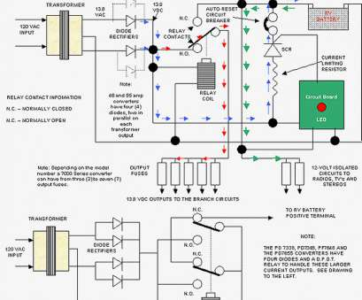 rv electrical wiring diagram rv electrical wiring diagram panel delighted  lance camper plug with picturesque power