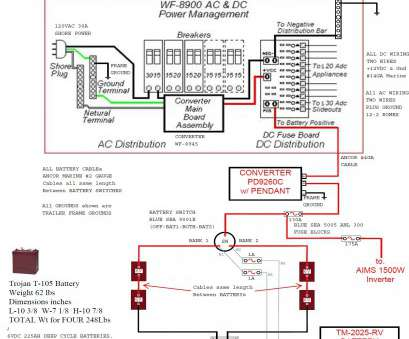 Enjoyable 13 Nice Rv Electrical Wiring Diagram Galleries Tone Tastic Wiring Cloud Rectuggs Outletorg