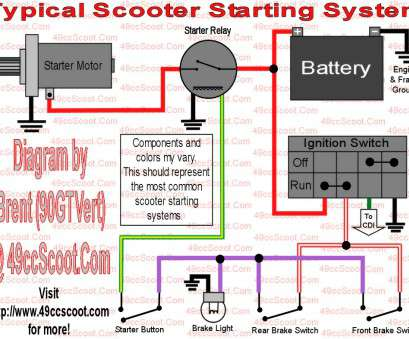 rzr 800 starter wiring diagram 49cc 2 stroke with electric starter wiring diagram circuit diagram rh veturecapitaltrust co 2009 Polaris, 800 Wiring Diagram 2009 Polaris, 800 Wiring Rzr, Starter Wiring Diagram Creative 49Cc 2 Stroke With Electric Starter Wiring Diagram Circuit Diagram Rh Veturecapitaltrust Co 2009 Polaris, 800 Wiring Diagram 2009 Polaris, 800 Wiring Solutions