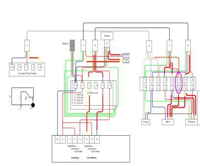 s plan wiring diagram with nest nest, gen y plan wiring wire center \u2022, Gen Nest Wiring-Diagram S Plan Wiring Diagram With Nest Perfect Nest, Gen Y Plan Wiring Wire Center \U2022, Gen Nest Wiring-Diagram Collections