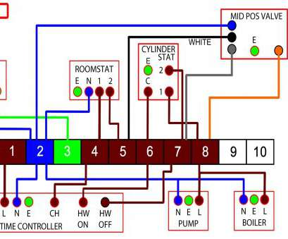 salus thermostat wiring diagram Salus S Plan Wiring Diagram Fresh Contemporary, Position Valve Wiring Diagram Mold Best Of Salus Salus Thermostat Wiring Diagram Best Salus S Plan Wiring Diagram Fresh Contemporary, Position Valve Wiring Diagram Mold Best Of Salus Pictures