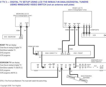 samsung tv wiring diagram broadband wiring diagram wiring library rh 91 skriptoase de Home Office Wiring Diagram Samsung TV Wiring Samsung Tv Wiring Diagram Brilliant Broadband Wiring Diagram Wiring Library Rh 91 Skriptoase De Home Office Wiring Diagram Samsung TV Wiring Ideas