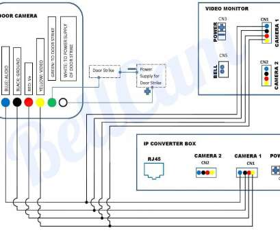 samsung tv wiring diagram Wire Diagram Camera Wiring Diagram Experts Samsung TV Connection Diagram Samsung, 1005r Wiring Diagram Samsung Tv Wiring Diagram Best Wire Diagram Camera Wiring Diagram Experts Samsung TV Connection Diagram Samsung, 1005R Wiring Diagram Ideas