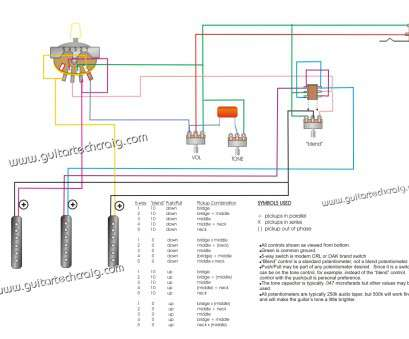 schaller 3-way switch wiring craig's giutar tech resource, wiring  diagrams schaller 3-