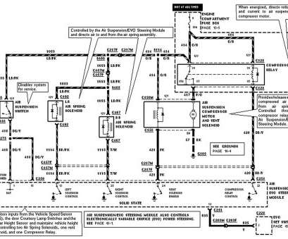 schematic wiring diagram of automotive 2001 lincoln town, wiring schematic wiring diagrams u2022 rh detox design co Club Cart Wiring Diagram Auto Wiring Diagram Library Schematic Wiring Diagram Of Automotive Best 2001 Lincoln Town, Wiring Schematic Wiring Diagrams U2022 Rh Detox Design Co Club Cart Wiring Diagram Auto Wiring Diagram Library Photos