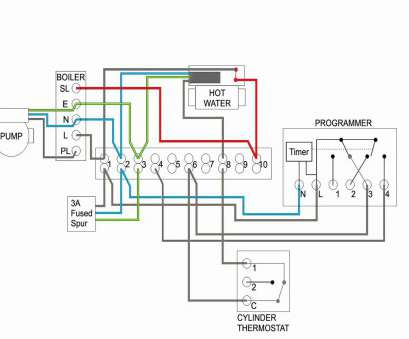 Schluter Thermostat Wiring Diagram Best Ditra Heat Uncoupling