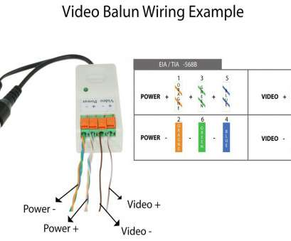 Fabulous Side Camera Wiring Diagram Diagram Data Schema Wiring 101 Mecadwellnesstrialsorg