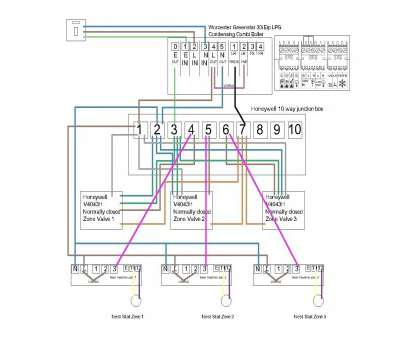 Security Camera Wiring Diagram Brilliant Bunker Hill ... on