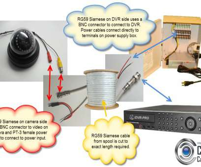 security camera wiring diagram practical cctv camera system cable  diagram with rg59 siamese cable, surveillance