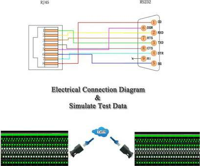 serial to ethernet wiring diagram Amazon.com: LFHUKEJI RS232 to RJ45,, 9-Pin Serial Port Male to RJ45 Female Cat5e/6 Ethernet, Extend Adapter: Computers & Accessories Serial To Ethernet Wiring Diagram Cleaver Amazon.Com: LFHUKEJI RS232 To RJ45,, 9-Pin Serial Port Male To RJ45 Female Cat5E/6 Ethernet, Extend Adapter: Computers & Accessories Galleries