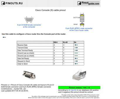 serial to ethernet wiring diagram Cisco Console, cable pinout diagram @ pinouts.ru Serial To Ethernet Wiring Diagram Nice Cisco Console, Cable Pinout Diagram @ Pinouts.Ru Collections
