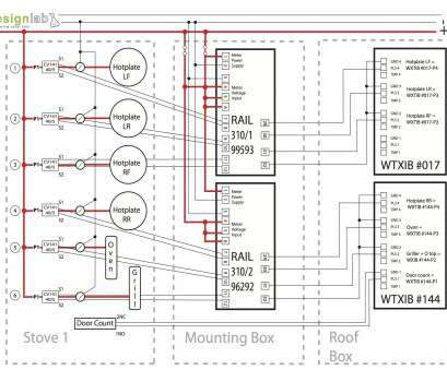 shed electrical wiring Shed Electrical Wiring Diagram, viewki.me Shed Electrical Wiring Most Shed Electrical Wiring Diagram, Viewki.Me Ideas