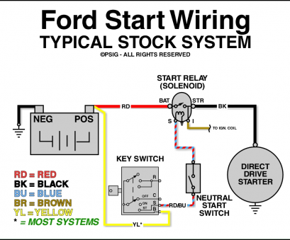 Shovelhead Starter Relay Wiring Diagram Top Shovelhead Starter Relay on 2010 street glide wiring diagram, hino radio wiring diagram, international radio wiring diagram, harley davidson radio manual, harley davidson radio remote control, harley davidson water pump, harley wiring diagram for dummies, harley stereo wiring harness, 2007 harley-davidson wiring diagram, harley davidson radio serial number, harley davidson wire colors, harley davidson engine swap, motorola radio wiring diagram, 1976 harley-davidson sportster wiring diagram, harley davidson radio installation, saab radio wiring diagram, harley davidson rough idle, harley radio harness, simple harley wiring diagram, caterpillar radio wiring diagram,