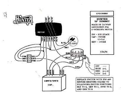 simple ceiling fan wiring diagram ... Wiring Diagram, 3 Speed Ceiling, New Elegant Hunter Throughout Switch Simple Ceiling, Wiring Diagram Practical ... Wiring Diagram, 3 Speed Ceiling, New Elegant Hunter Throughout Switch Ideas