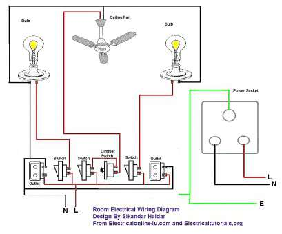 simple electrical wiring diagram for home Wiring Diagram Basic House Electrical Diagrams Home Beautiful, With Dummies Simple Electrical Wiring Diagram, Home Practical Wiring Diagram Basic House Electrical Diagrams Home Beautiful, With Dummies Images