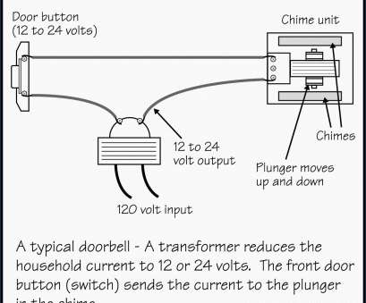 single doorbell wiring diagram Doorbell Wiring Schematic Door 1 Multiple Doorbells 138dhw Co Within Single Diagram On On Single Doorbell Wiring Diagram Single Doorbell Wiring Diagram Cleaver Doorbell Wiring Schematic Door 1 Multiple Doorbells 138Dhw Co Within Single Diagram On On Single Doorbell Wiring Diagram Solutions