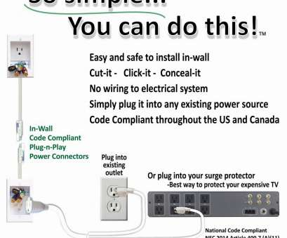 single electrical outlet wiring DIY Series, Model ONE-CK, Kit Includes Single Electrical Outlet Wiring Most DIY Series, Model ONE-CK, Kit Includes Images