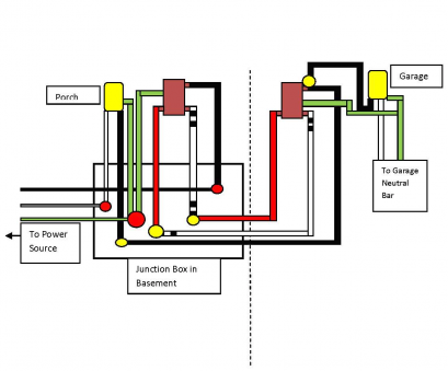 Single Gfci Outlet Wiring Diagram Top Electrical, Can I Wire This Three, Circuit Between, Within Wiring Lights, Outlets Solutions