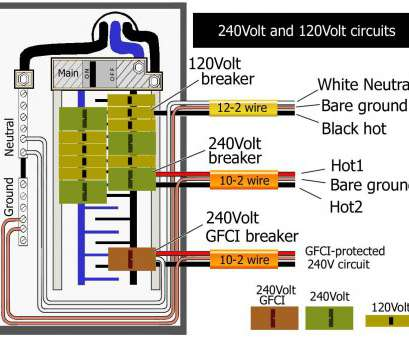 Swell 18 Fantastic Single Gfci Outlet Wiring Diagram Images Tone Tastic Wiring 101 Ivorowellnesstrialsorg