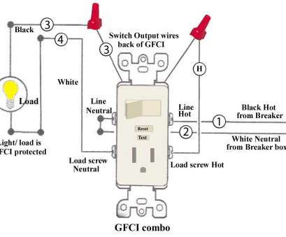 Single Gfci Outlet Wiring Diagram Popular Parts Diagram In Addition, To Wire An Electrical Gfci Outlet Rh Designbits Co Wiring Additional Outlets Gfci Unswitched Outlet Wiring GFCI Galleries