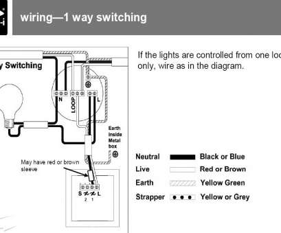 single pole dimmer switch wiring diagram uk Single Pole Switch Wiring Methods Electrician101 At Diagram, With Dimmer 8 Simple Single Pole Dimmer Switch Wiring Diagram Uk Collections