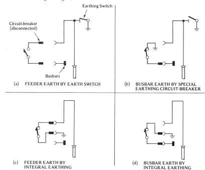 slater gfci wiring diagram Slater Gfci Wiring Diagram Sample, Nice Gfci Wiring Diagram, Dummies Vignette Electrical Circuit Slater Gfci Wiring Diagram Simple Slater Gfci Wiring Diagram Sample, Nice Gfci Wiring Diagram, Dummies Vignette Electrical Circuit Solutions