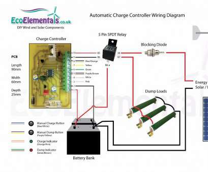 solar panel charge controller wiring diagram Charge Controller wiring diagram, DIY Wind turbine or Solar panels Solar Panel Charge Controller Wiring Diagram Nice Charge Controller Wiring Diagram, DIY Wind Turbine Or Solar Panels Images