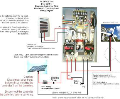 solar panel charge controller wiring diagram Solar Panel Charge Controller Wiring Diagram Circuit, For Wind Exceptional Solar Panel Charge Controller Wiring Diagram Fantastic Solar Panel Charge Controller Wiring Diagram Circuit, For Wind Exceptional Solutions