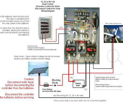 solar panel charge controller wiring diagram Wiring Diagram Symbols Automotive Solar Panel Charge Controller Caravan Wi Random 2 Solar Panel Charge Controller Wiring Diagram Simple Wiring Diagram Symbols Automotive Solar Panel Charge Controller Caravan Wi Random 2 Pictures