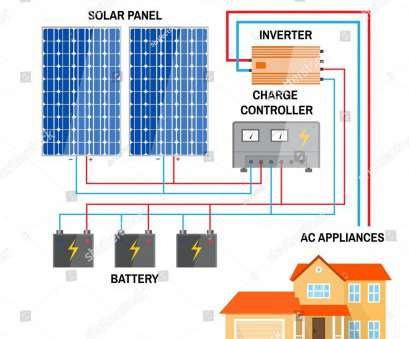 solar panel electrical wiring diagram solar energy systems wiring diagram examples, wiring diagram, rh jasonaparicio co Grid Connection Diagram solar power system wiring diagram pdf 10 Practical Solar Panel Electrical Wiring Diagram Collections