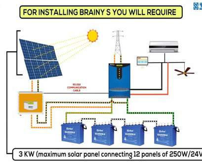 10 Practical Solar Panel Electrical Wiring Diagram Collections ... on solar power wiring schematic, solar battery wiring, solar diode schematic, solar panel system diagram, solar panel setup diagram, solar panel system schematic, solar array wiring schematic, solar panel motor schematic, solar panel diode sizing, solar electrical wiring, solar panel diode diagram, solar panel controller schematic, solar panel electrical schematic, diagram of a solar charge controller circuit schematic, solar combiner box wiring diagram, solar panel schematic symbol, solar panel connection diagram, solar panel shunt, solar charge controller wiring diagram, solar panel installation diagram,
