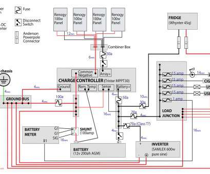 Solar Electric Wiring Diagram - Wiring Diagrams Dock on