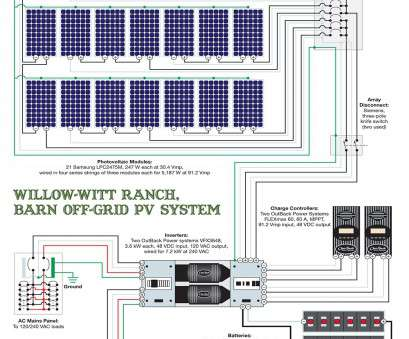 solar panel wiring diagram Diy Solar Panel Wiring Diagram To Power System Pv, Magnificent Panels Solar Panel Wiring Diagram New Diy Solar Panel Wiring Diagram To Power System Pv, Magnificent Panels Ideas