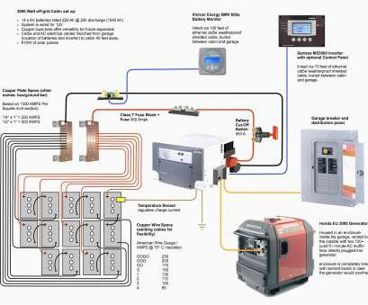 Solar Panel Wiring Diagram Best Off Grid Solar Wiring Diagram Recent on