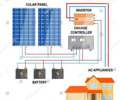 Fabulous Solar Panel Wiring Diagram Perfect How To Install Solar Panels Wiring Digital Resources Funapmognl