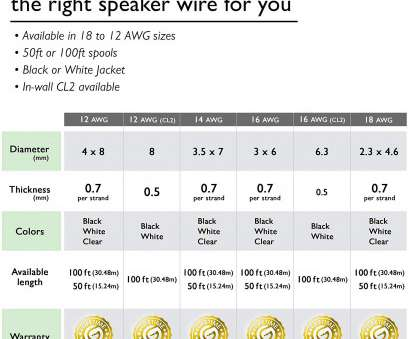 speaker wire chart watts Amazon.com: 16AWG Speaker Wire, GearIT, Series 16 Gauge Speaker Wire Cable (500 Feet / 152.4 Meters) Great, for Home Theater Speakers, Car Speakers Speaker Wire Chart Watts Professional Amazon.Com: 16AWG Speaker Wire, GearIT, Series 16 Gauge Speaker Wire Cable (500 Feet / 152.4 Meters) Great, For Home Theater Speakers, Car Speakers Ideas